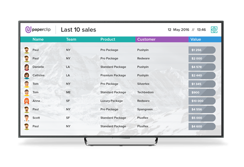 SalesScreen Last Sales