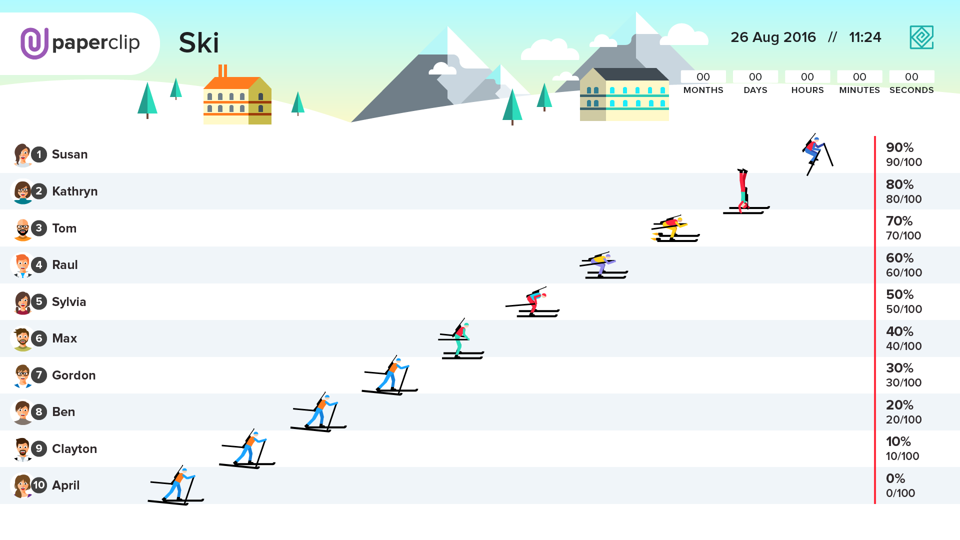 5 Amazing Winter Sales Contests (and How to Run Them)