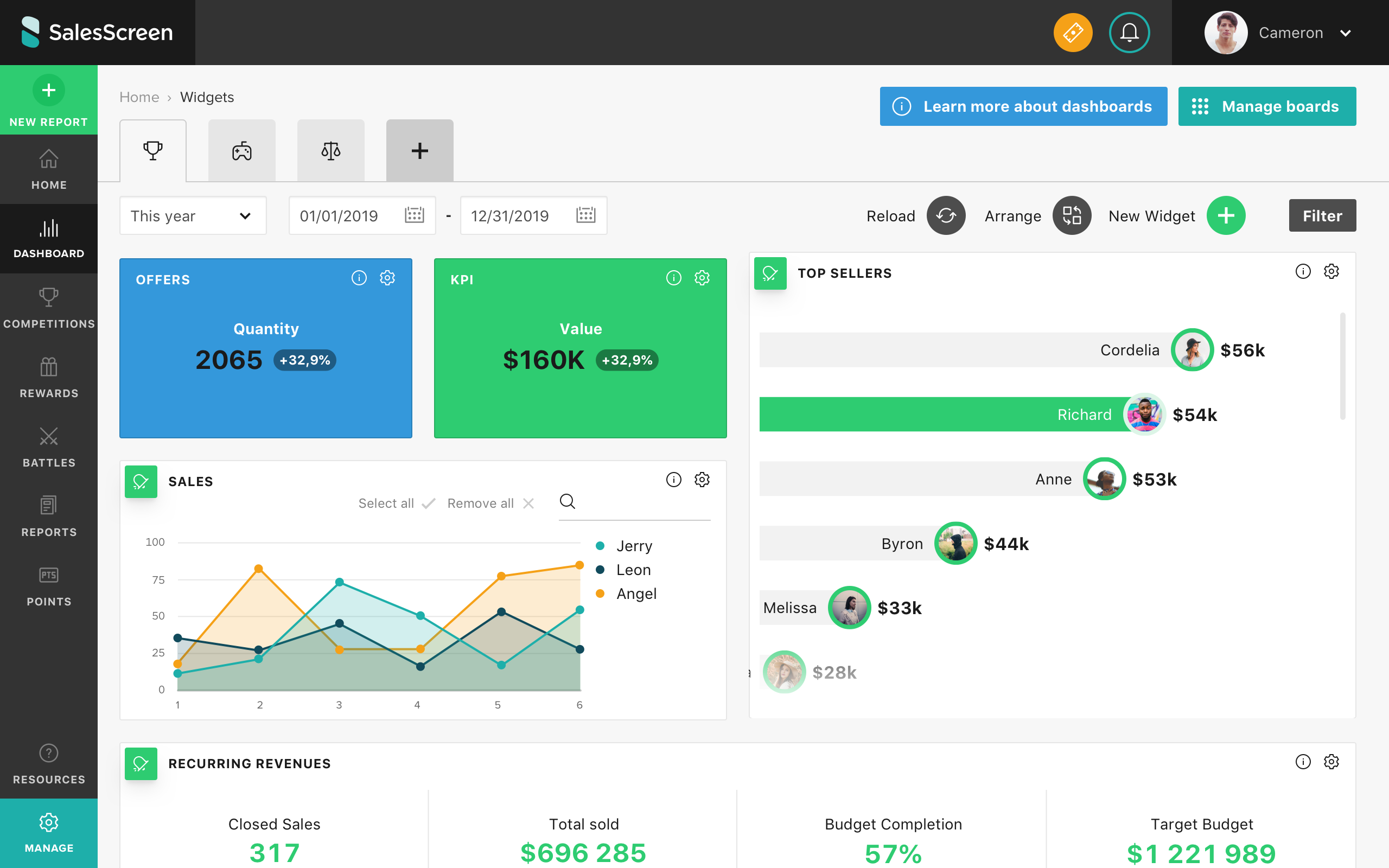 SalesScreen company dashboard